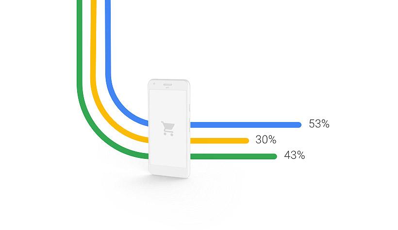 Da dove arrivano i tuoi utenti?